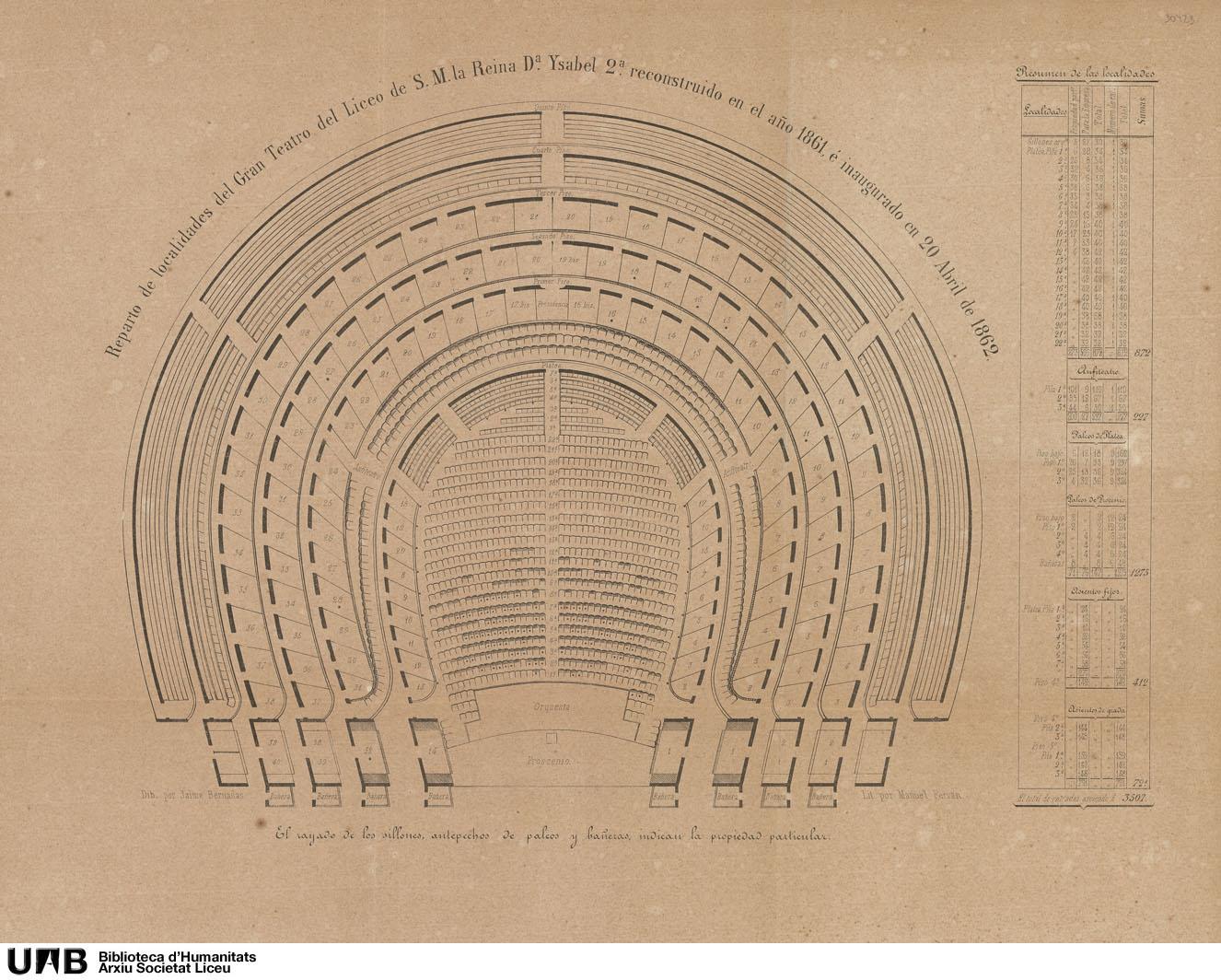 Reparto de localidades del Gran Teatro del Liceo de S.M. la Reina Dª Ysabel II reconstruido en el año 1861, e inaugurado en 20 Abril de 1862