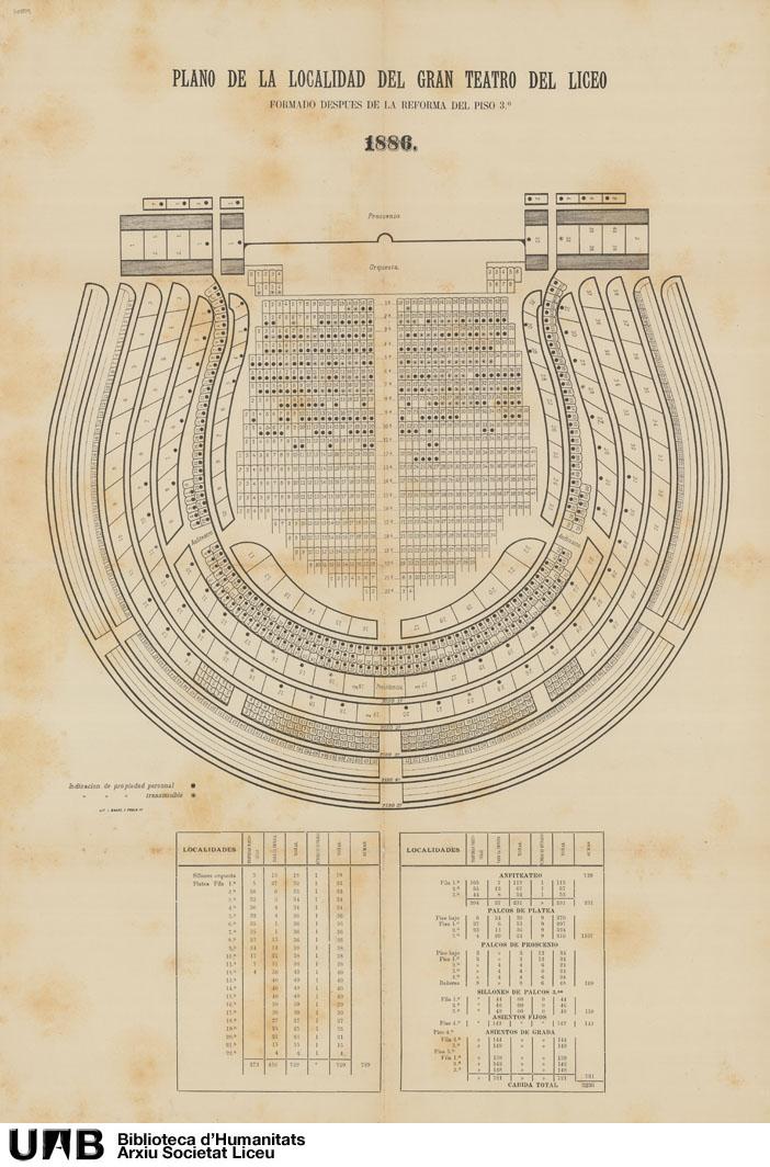 Plano de la localidad del Gran Teatro del Liceo formado después de la reforma del piso 3º