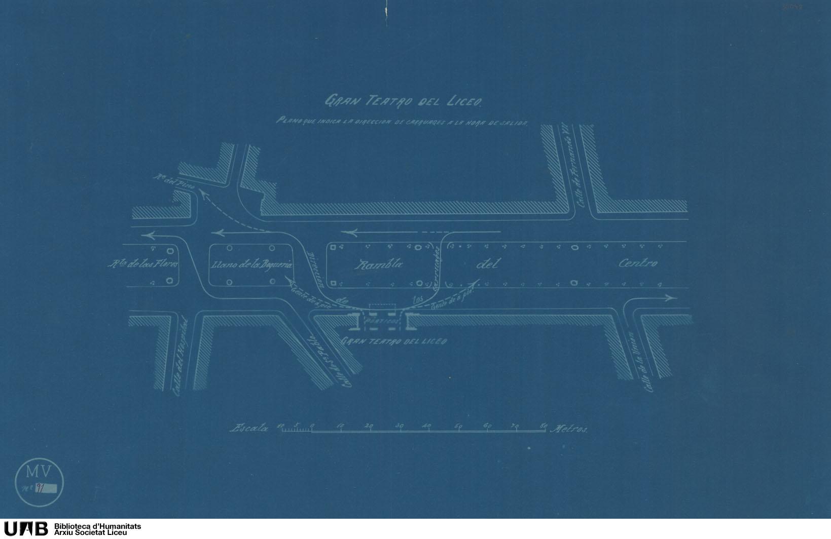 Plano que indica la dirección de carruajes a la hora de salida