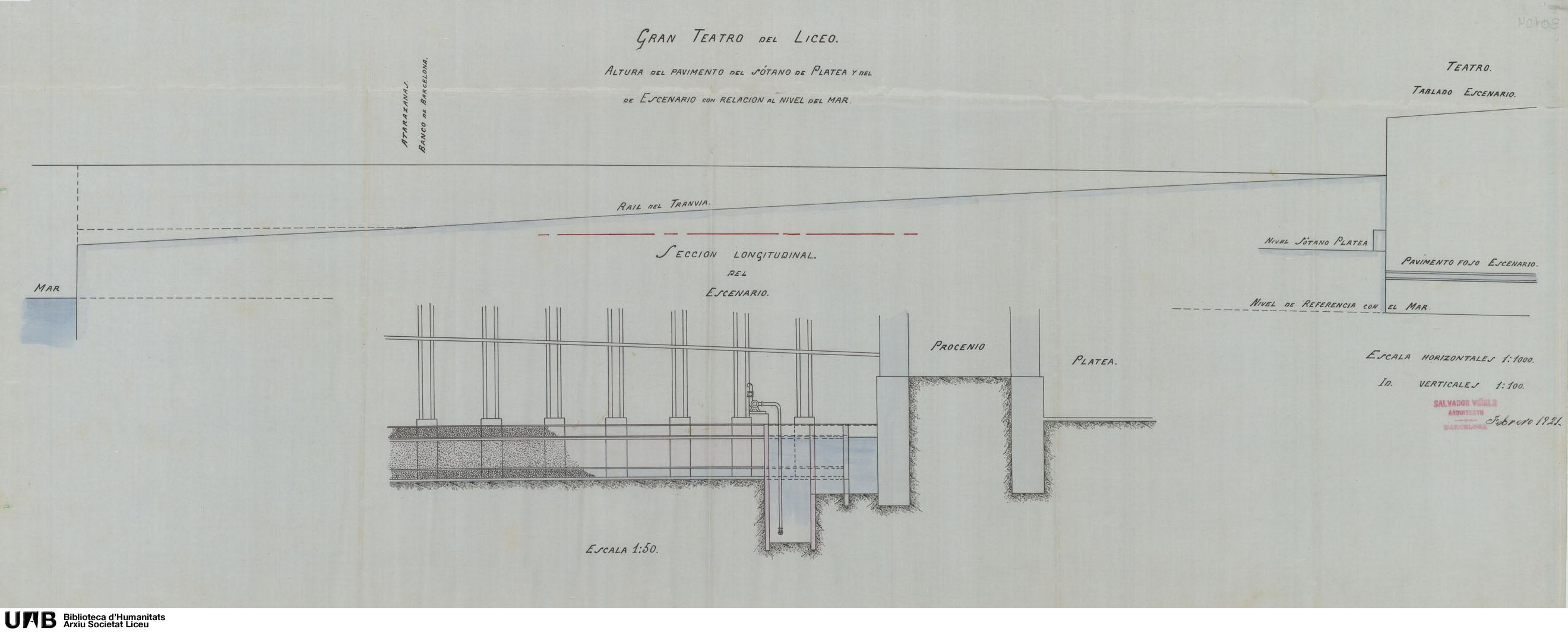Altura del pavimento del sótano de platea y del escenario con relación al nivel del mar