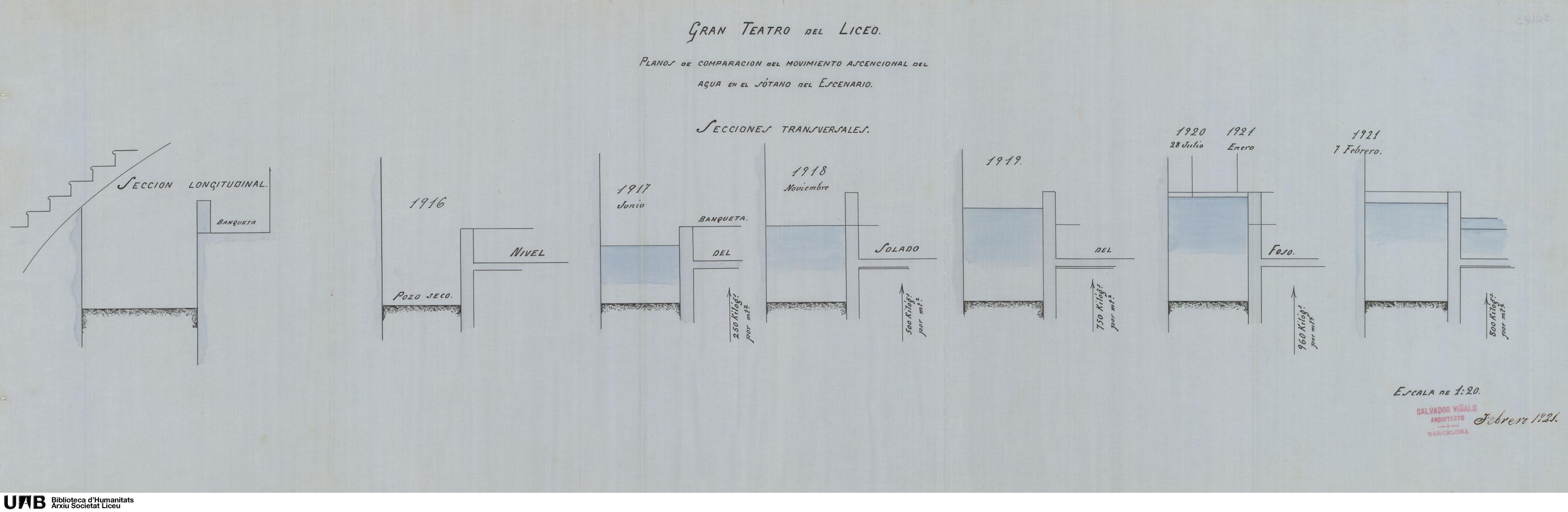 Planos de comparación del movimiento ascensional del agua en el sótano del escenario