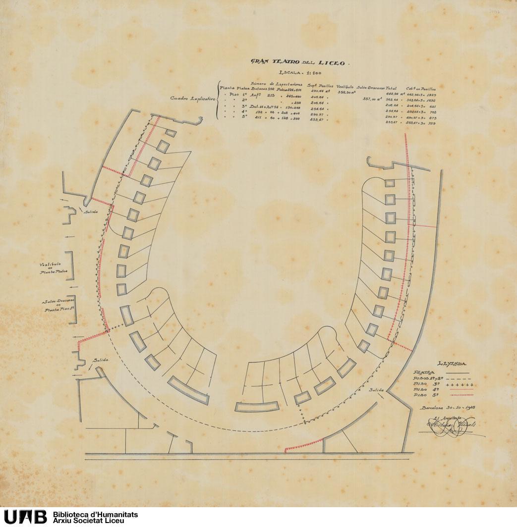 Número de espectadores y cabida en pasillos : plano de la sala con perímetros del pasillo en los diferentes pisos