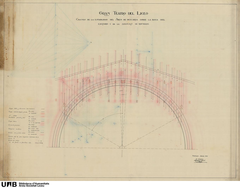 Cálculo de la estabilidad del arco de descarga sobre la boca del escenario y de la solución de refuerzo : Diagrama estructural