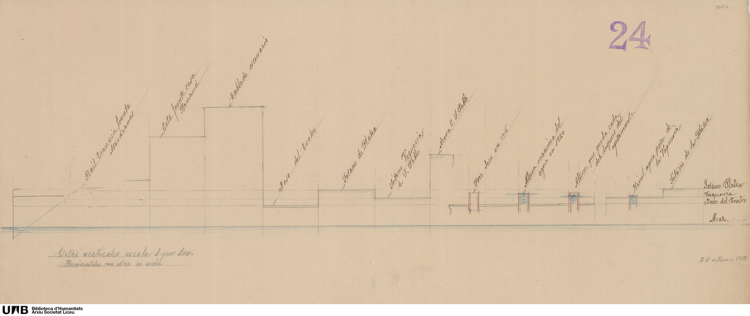 Plano comparativo de cotas y niveles de agua